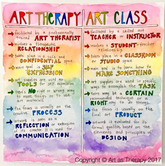art+class+vs+art+therapy+